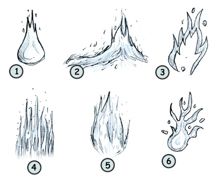 How to draw cartoon fire step 4