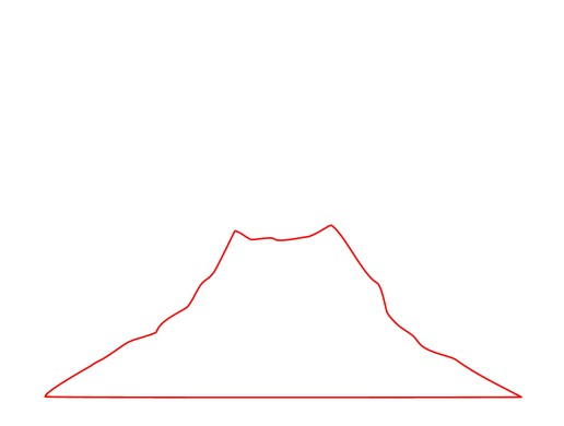 Line Drawing Volcano : Drawing a cartoon volcano
