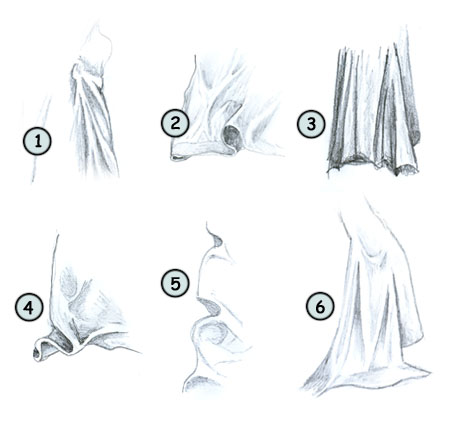 How to draw clothes step 4