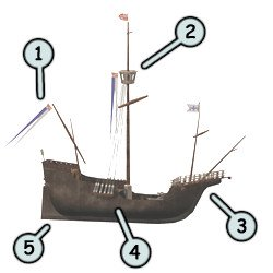 How to draw a cartoon boat step 1