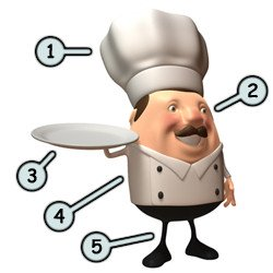 How to draw a cartoon chef step 1!