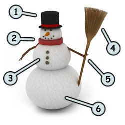How to draw a cartoon snowman step 1