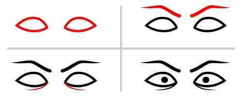 how to draw eyes