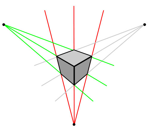 Three Point Line : Point perspective