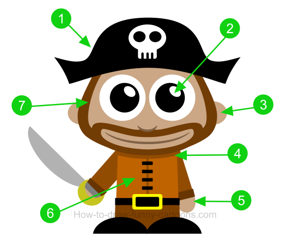 Draw cartoon characters: Pirate